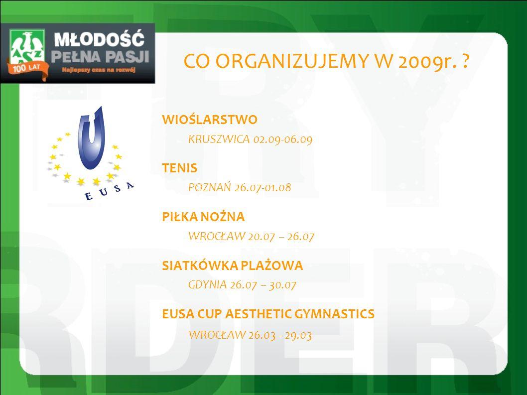 CO ORGANIZUJEMY W 2009r.