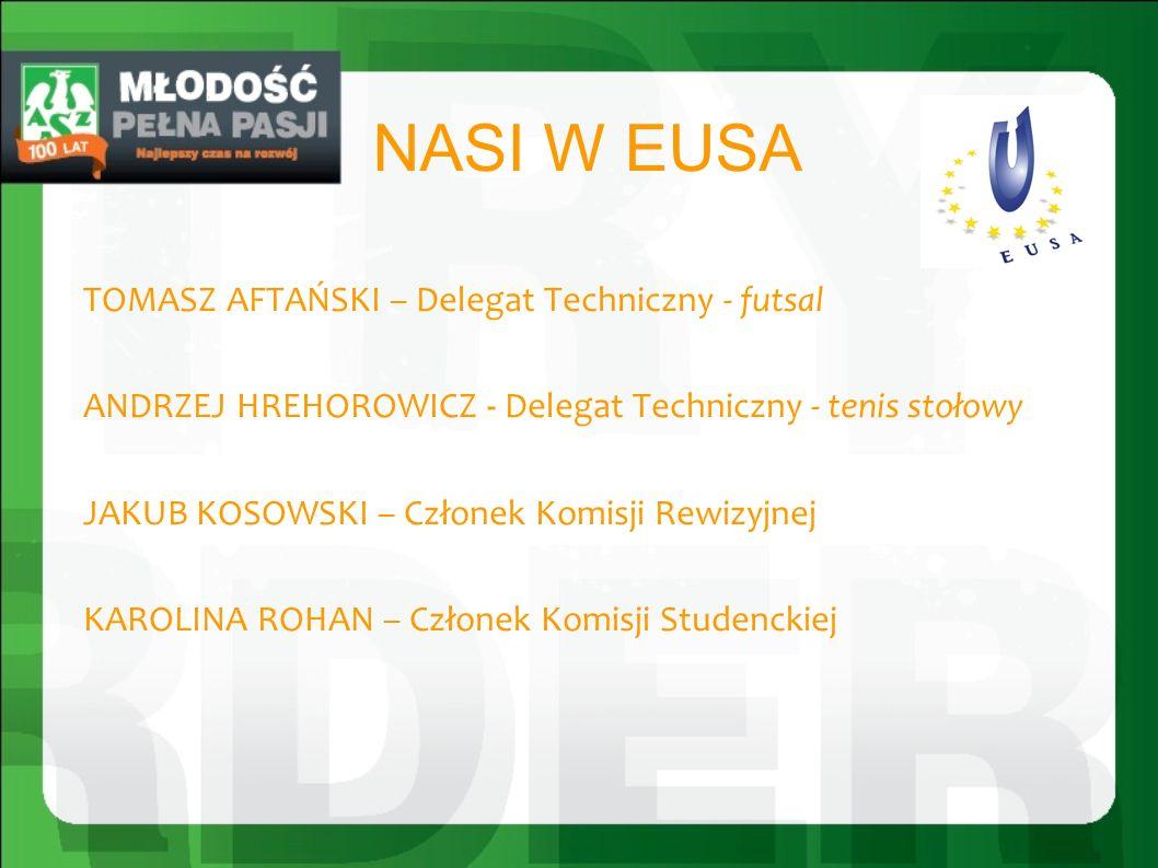 Polska w AME 2008 Wzięliśmy udział w 10 mistrzostwach: tenis stołowy, siatkówka plażowa, futsal, piłka nożna, koszykówka, siatkówka, piłka ręczna, badminton, wioślarstwo, tenis.
