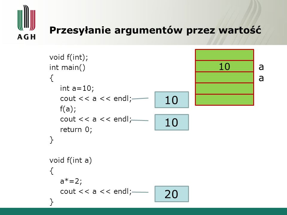 Przesyłanie argumentów przez wartość void f(int); int main() { int a=10; cout << a << endl; f(a); cout << a << endl; return 0; } void f(int a) { a*=2;