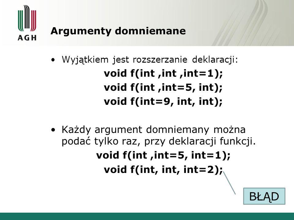 Argumenty domniemane Wyjątkiem jest rozszerzanie deklaracji: void f(int,int,int=1); void f(int,int=5, int); void f(int=9, int, int); Każdy argument do