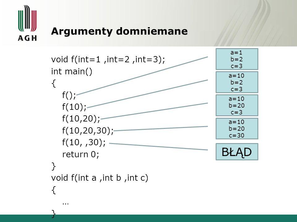Argumenty domniemane void f(int=1,int=2,int=3); int main() { f(); f(10); f(10,20); f(10,20,30); f(10,,30); return 0; } void f(int a,int b,int c) { … }