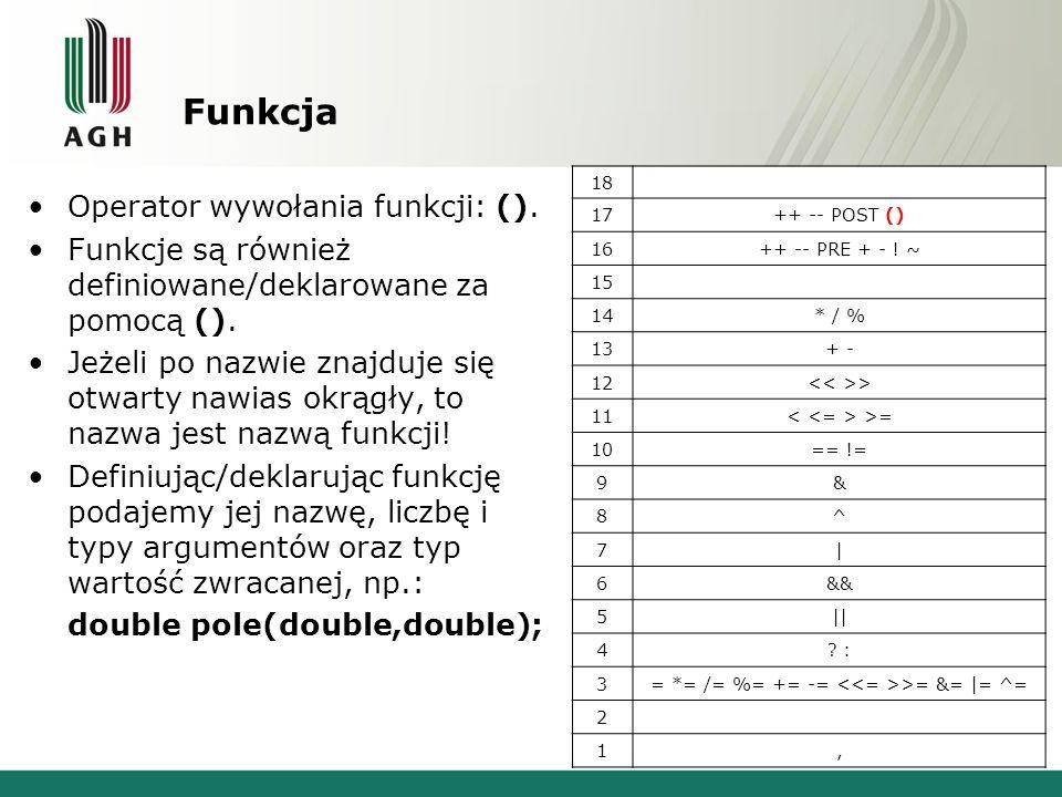 Funkcja Operator wywołania funkcji: (). Funkcje są również definiowane/deklarowane za pomocą (). Jeżeli po nazwie znajduje się otwarty nawias okrągły,