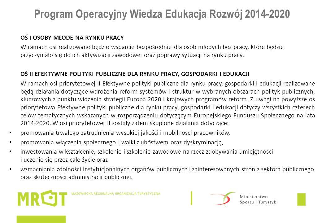 Program Operacyjny Wiedza Edukacja Rozwój 2014-2020 OŚ I OSOBY MŁODE NA RYNKU PRACY W ramach osi realizowane będzie wsparcie bezpośrednie dla osób mło
