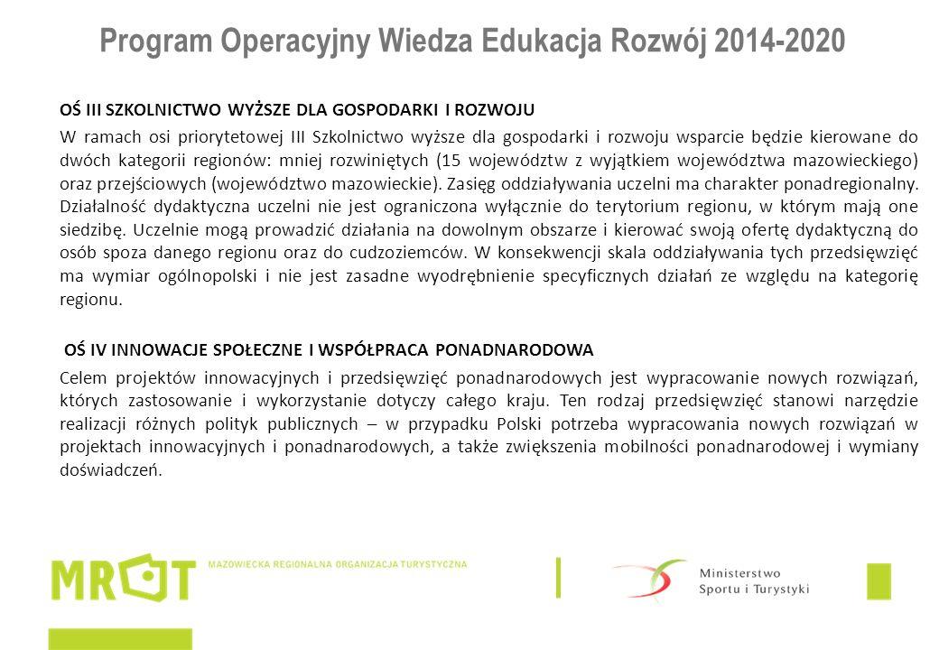 Program Operacyjny Wiedza Edukacja Rozwój 2014-2020 OŚ III SZKOLNICTWO WYŻSZE DLA GOSPODARKI I ROZWOJU W ramach osi priorytetowej III Szkolnictwo wyżs