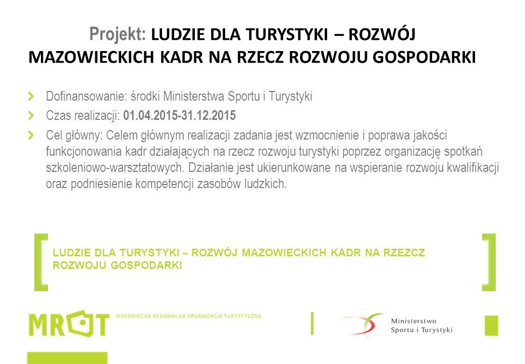 Projekt: LUDZIE DLA TURYSTYKI – ROZWÓJ MAZOWIECKICH KADR NA RZECZ ROZWOJU GOSPODARKI Dofinansowanie: środki Ministerstwa Sportu i Turystyki Czas reali