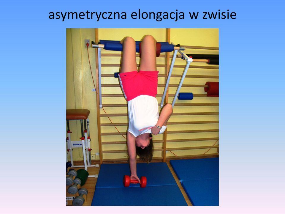 asymetryczna elongacja w zwisie
