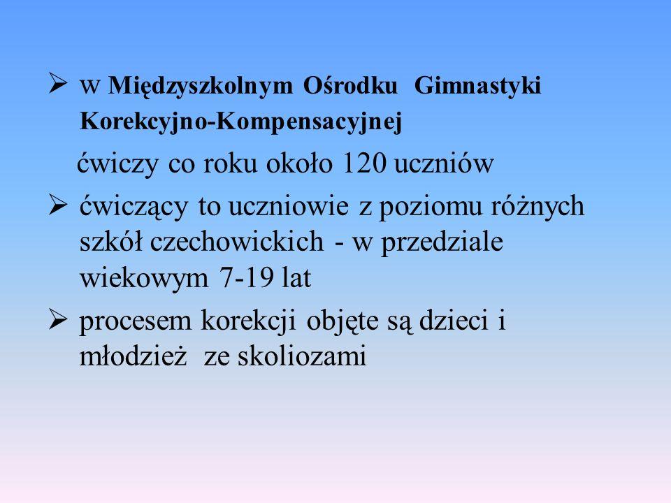  w Międzyszkolnym Ośrodku Gimnastyki Korekcyjno-Kompensacyjnej ćwiczy co roku około 120 uczniów  ćwiczący to uczniowie z poziomu różnych szkół czechowickich - w przedziale wiekowym 7-19 lat  procesem korekcji objęte są dzieci i młodzież ze skoliozami
