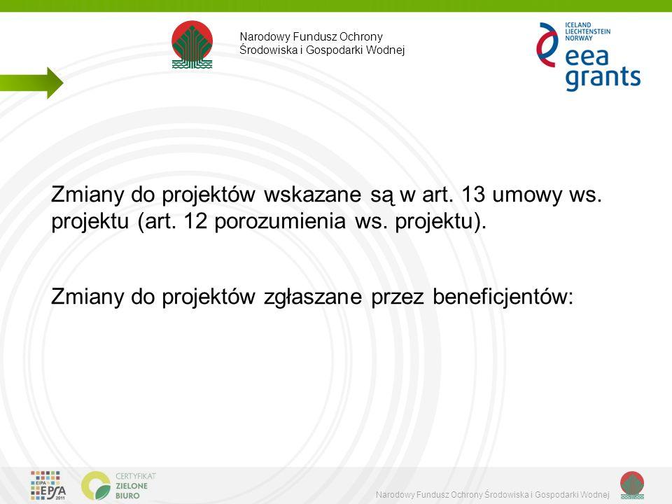 Narodowy Fundusz Ochrony Środowiska i Gospodarki Wodnej Zmiany do projektów wskazane są w art.