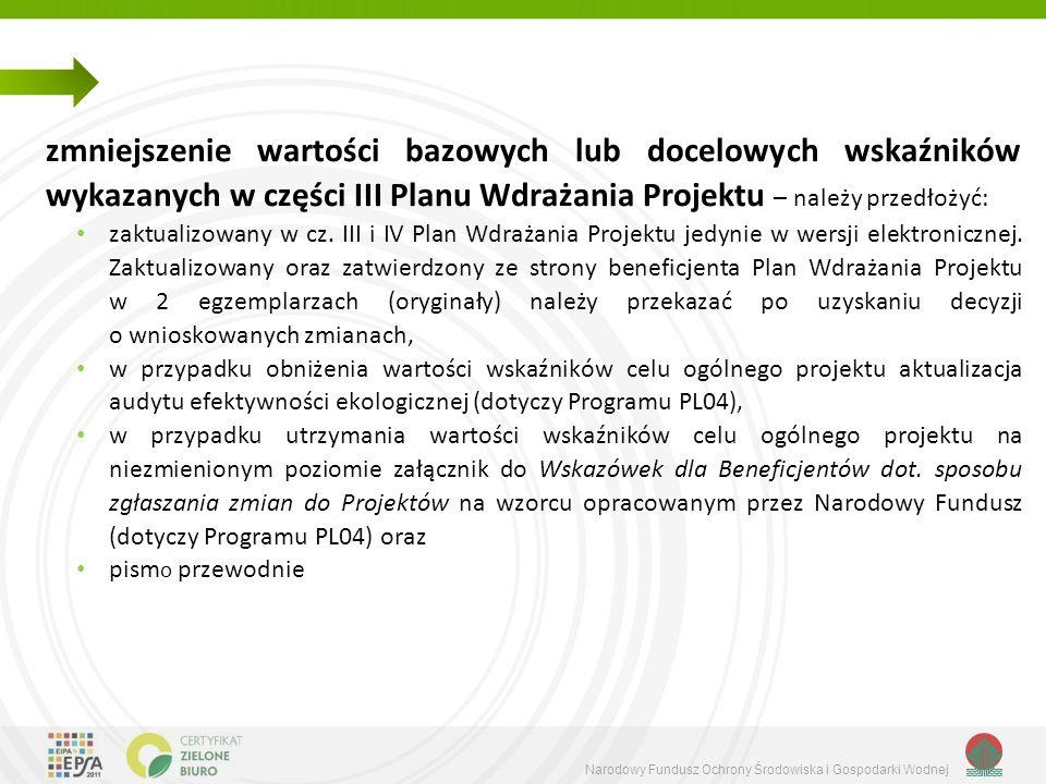 Narodowy Fundusz Ochrony Środowiska i Gospodarki Wodnej zmniejszenie wartości bazowych lub docelowych wskaźników wykazanych w części III Planu Wdrażania Projektu – należy przedłożyć: zaktualizowany w cz.