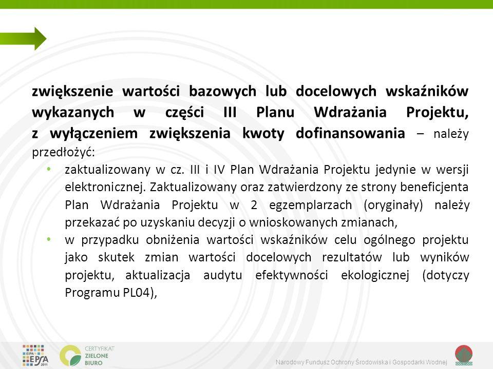 Narodowy Fundusz Ochrony Środowiska i Gospodarki Wodnej zwiększenie wartości bazowych lub docelowych wskaźników wykazanych w części III Planu Wdrażania Projektu, z wyłączeniem zwiększenia kwoty dofinansowania – należy przedłożyć: zaktualizowany w cz.