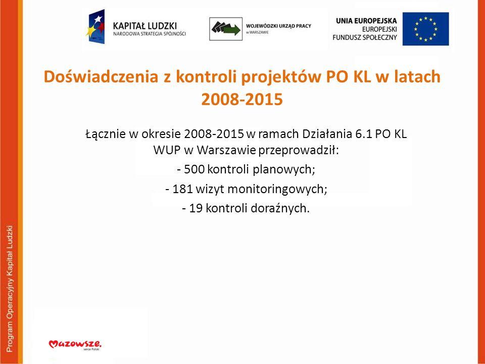 Doświadczenia z kontroli projektów PO KL w latach 2008-2015 Łącznie w okresie 2008-2015 w ramach Działania 6.1 PO KL WUP w Warszawie przeprowadził: -