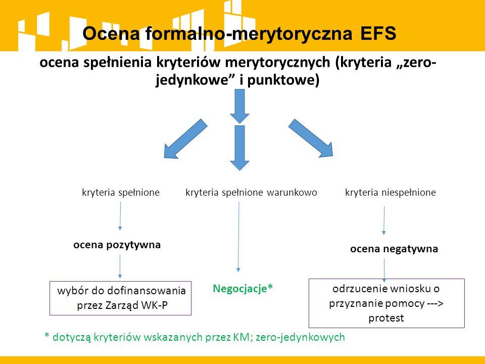 """Ocena formalno-merytoryczna EFS ocena spełnienia kryteriów merytorycznych (kryteria """"zero- jedynkowe"""" i punktowe) kryteria spełnione kryteria spełnion"""