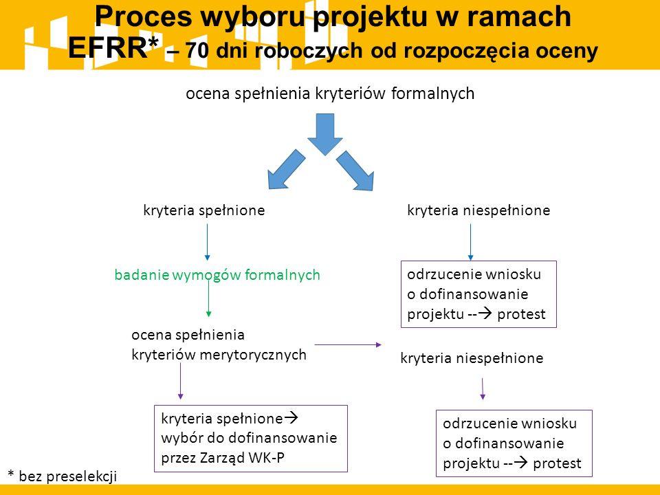 Proces wyboru projektu w ramach EFRR* – 70 dni roboczych od rozpoczęcia oceny ocena spełnienia kryteriów formalnych ocena spełnienia kryteriów merytor