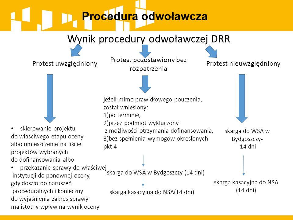 Procedura odwoławcza Wynik procedury odwoławczej DRR Protest uwzględnionyProtest nieuwzględniony skarga do WSA w Bydgoszczy- 14 dni Protest pozostawio