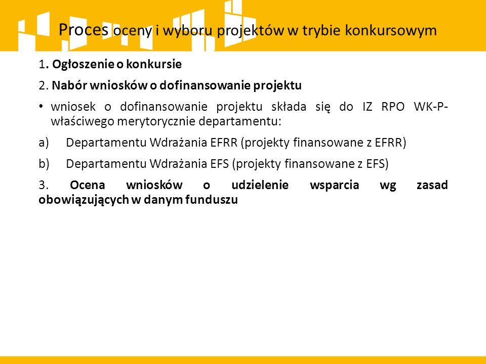 1. Ogłoszenie o konkursie 2. Nabór wniosków o dofinansowanie projektu wniosek o dofinansowanie projektu składa się do IZ RPO WK-P- właściwego merytory