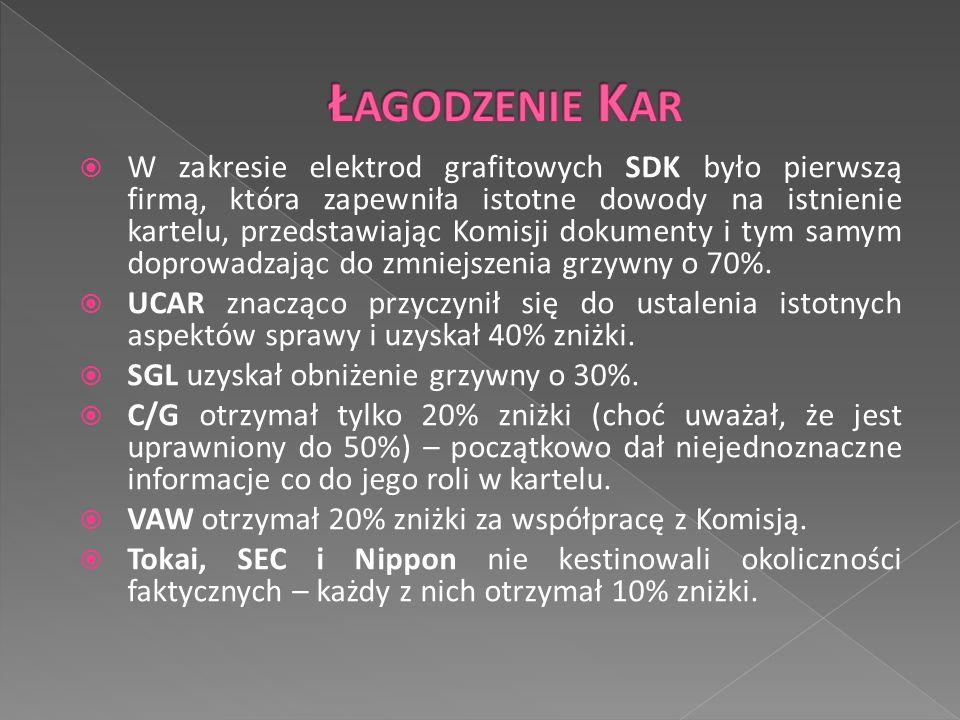  W zakresie elektrod grafitowych SDK było pierwszą firmą, która zapewniła istotne dowody na istnienie kartelu, przedstawiając Komisji dokumenty i tym samym doprowadzając do zmniejszenia grzywny o 70%.