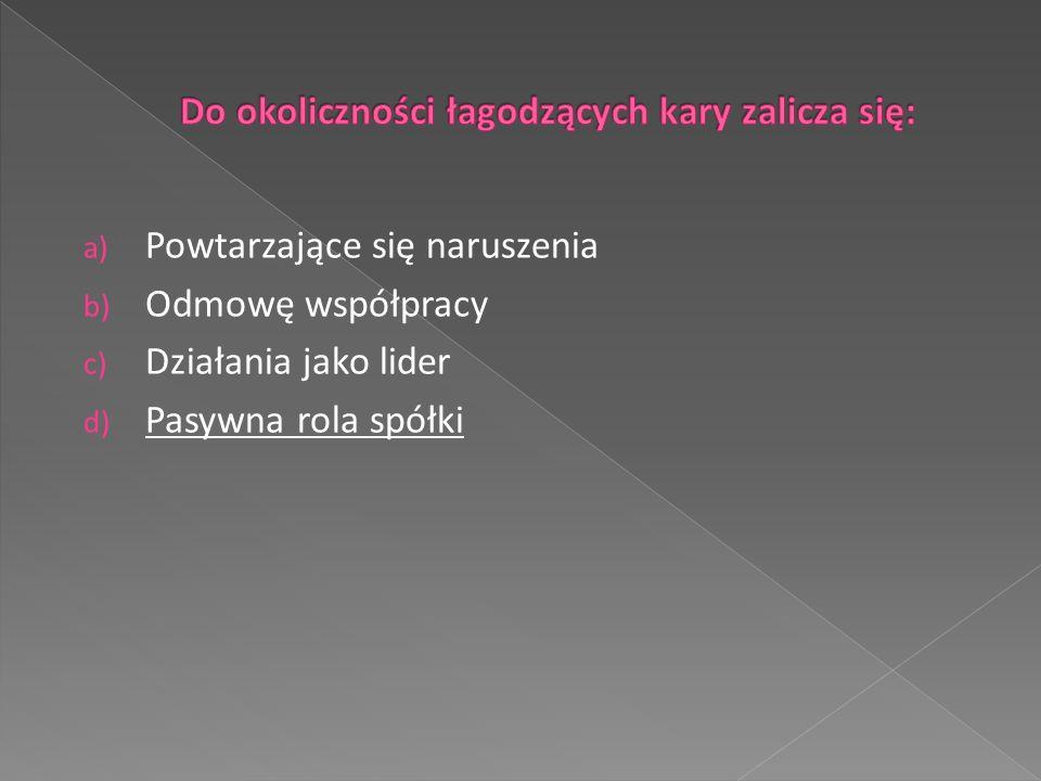 a) Powtarzające się naruszenia b) Odmowę współpracy c) Działania jako lider d) Pasywna rola spółki