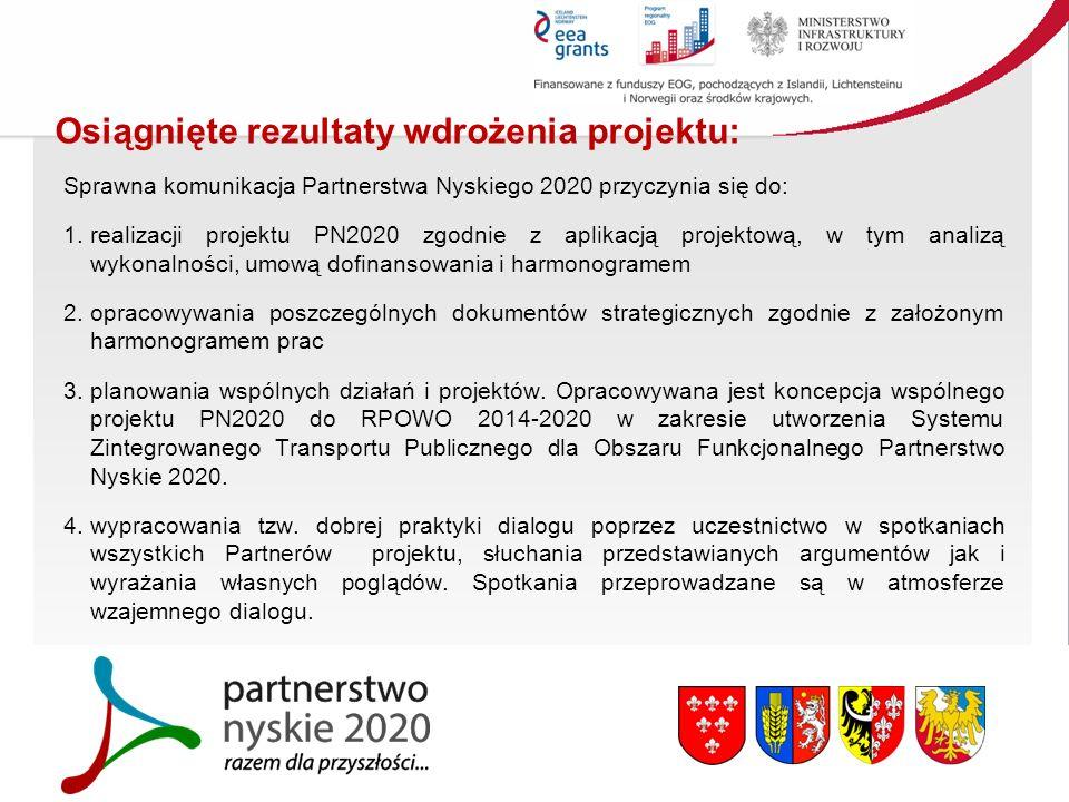 Osiągnięte rezultaty wdrożenia projektu: Sprawna komunikacja Partnerstwa Nyskiego 2020 przyczynia się do: 1.realizacji projektu PN2020 zgodnie z aplikacją projektową, w tym analizą wykonalności, umową dofinansowania i harmonogramem 2.
