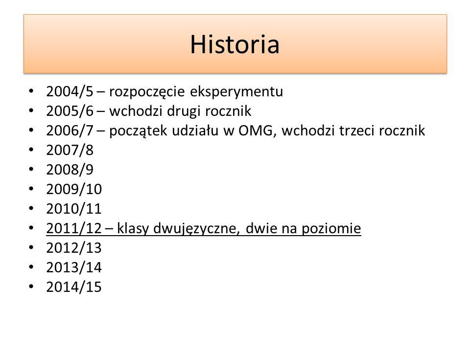 Historia 2004/5 – rozpoczęcie eksperymentu 2005/6 – wchodzi drugi rocznik 2006/7 – początek udziału w OMG, wchodzi trzeci rocznik 2007/8 2008/9 2009/10 2010/11 2011/12 – klasy dwujęzyczne, dwie na poziomie 2012/13 2013/14 2014/15