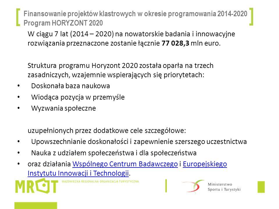 Finansowanie projektów klastrowych w okresie programowania 2014-2020 Program HORYZONT 2020 W ciągu 7 lat (2014 – 2020) na nowatorskie badania i innowa