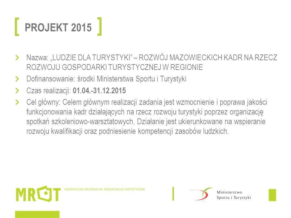 Klastry w regionalnym Programie Operacyjnym Województwa Mazowieckiego 2014-2020 Oś Priorytetowa I: Wykorzystanie działalności badawczo-rozwojowej w gospodarce.