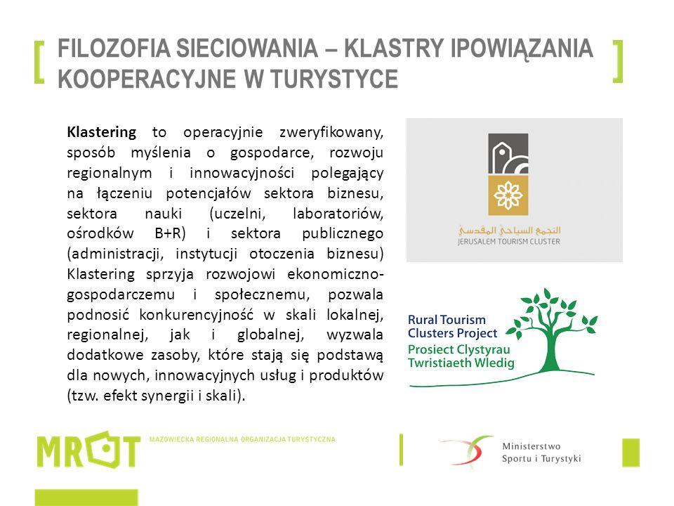 Projekty sieciowe i powiązania kooperacyjne – inicjowanie i realizacja partnerskich projektów turystycznych.