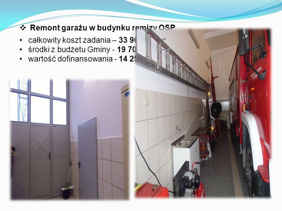  Remont garażu w budynku remizy OSP całkowity koszt zadania – 33 963 zł środki z budżetu Gminy - 19 707 zł wartość dofinansowania - 14 256 zł