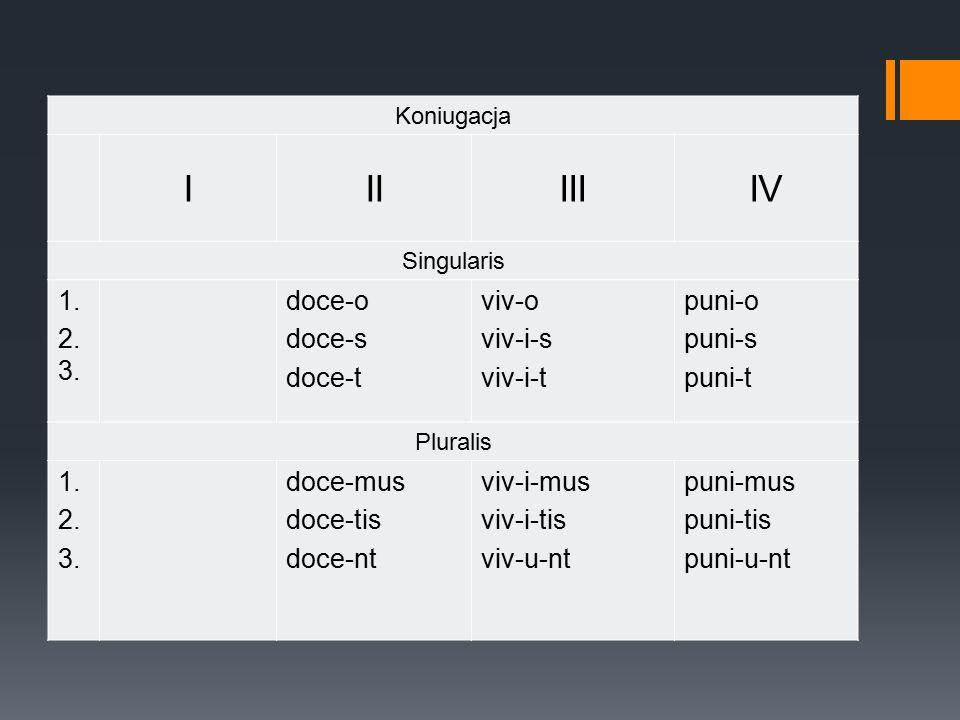Koniugacja IIIIIIIV Singularis 1.2. 3.
