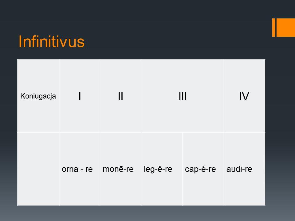 Infinitivus Koniugacja IIIIIIIV orna - remonē-releg-ě-recap-ě-reaudi-re
