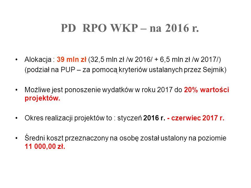 Alokacja : 39 mln zł (32,5 mln zł /w 2016/ + 6,5 mln zł /w 2017/) (podział na PUP – za pomocą kryteriów ustalanych przez Sejmik) Możliwe jest ponoszen