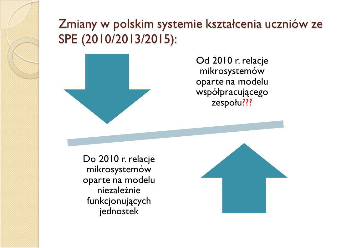 Zmiany w polskim systemie kształcenia uczniów ze SPE (2010/2013/2015): Od 2010 r.