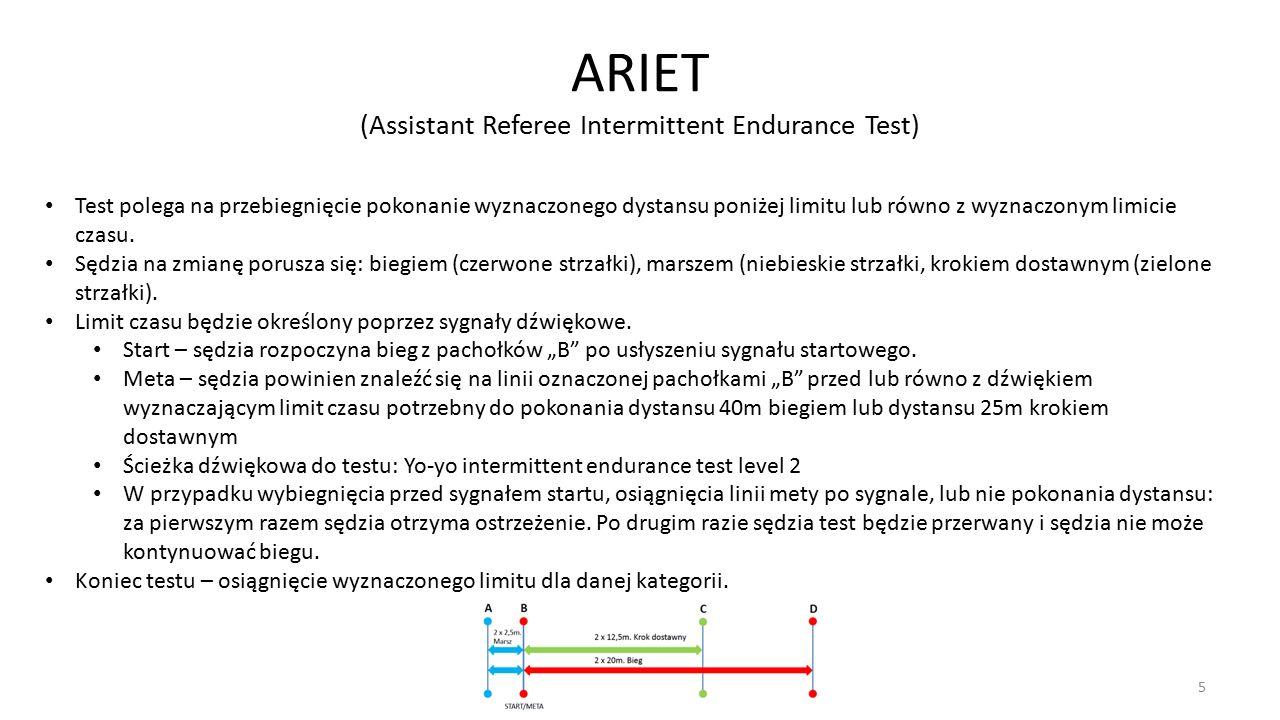 5 ARIET (Assistant Referee Intermittent Endurance Test) Test polega na przebiegnięcie pokonanie wyznaczonego dystansu poniżej limitu lub równo z wyznaczonym limicie czasu.