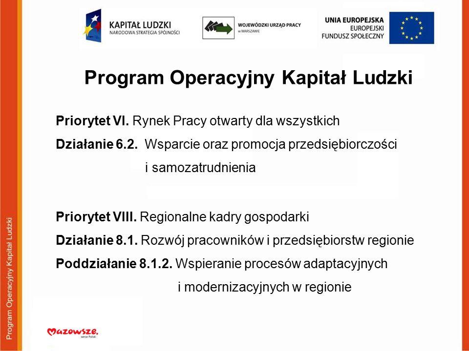 Program Operacyjny Kapitał Ludzki Priorytet VI. Rynek Pracy otwarty dla wszystkich Działanie 6.2. Wsparcie oraz promocja przedsiębiorczości i samozatr