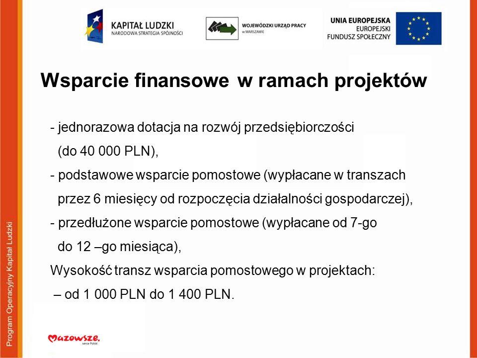Wsparcie finansowe w ramach projektów - jednorazowa dotacja na rozwój przedsiębiorczości (do 40 000 PLN), - podstawowe wsparcie pomostowe (wypłacane w transzach przez 6 miesięcy od rozpoczęcia działalności gospodarczej), - przedłużone wsparcie pomostowe (wypłacane od 7-go do 12 –go miesiąca), Wysokość transz wsparcia pomostowego w projektach: – od 1 000 PLN do 1 400 PLN.