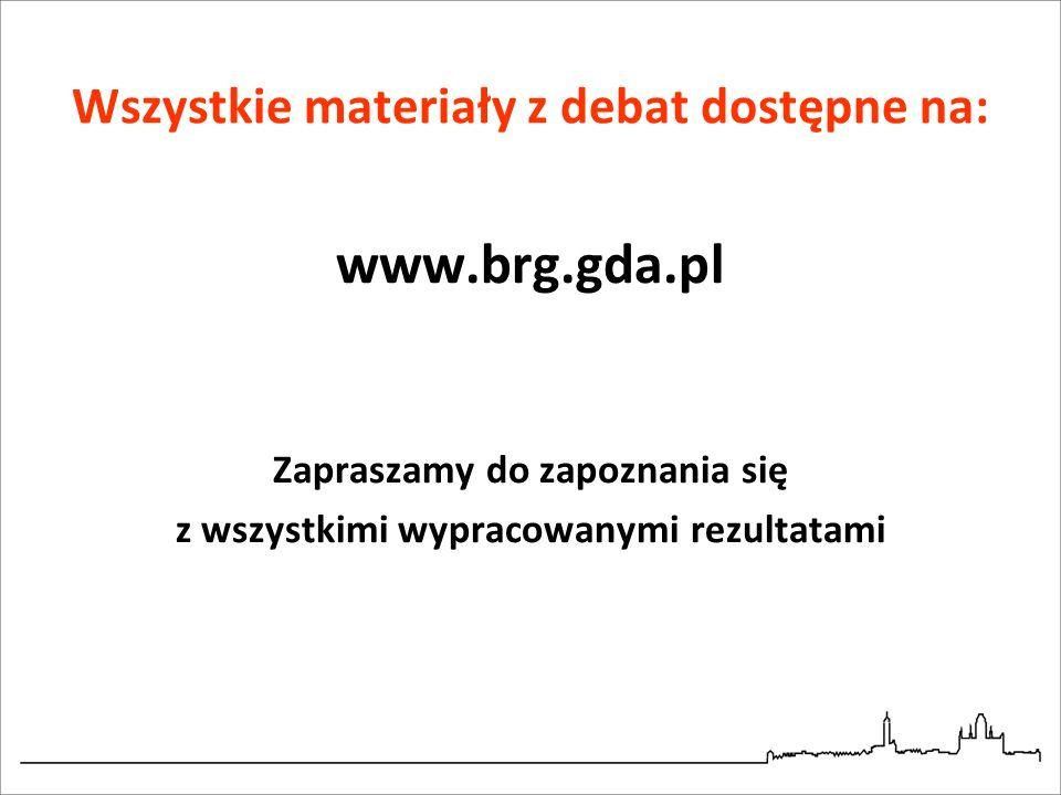 Wszystkie materiały z debat dostępne na: www.brg.gda.pl Zapraszamy do zapoznania się z wszystkimi wypracowanymi rezultatami