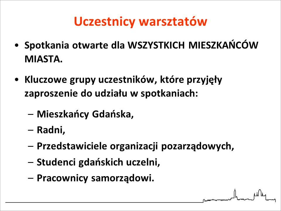 Uczestnicy warsztatów Spotkania otwarte dla WSZYSTKICH MIESZKAŃCÓW MIASTA.