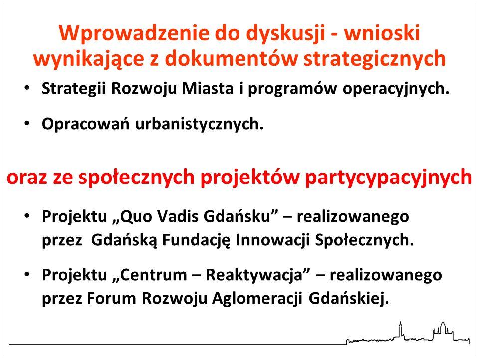 Wprowadzenie do dyskusji - wnioski wynikające z dokumentów strategicznych Strategii Rozwoju Miasta i programów operacyjnych.