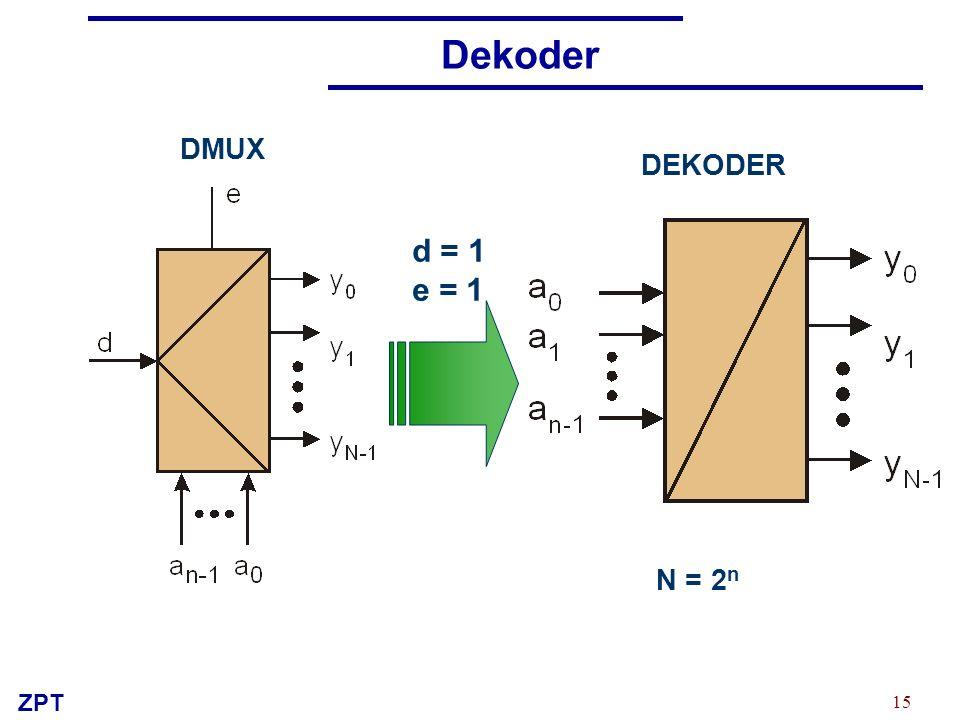 ZPT 15 Dekoder N = 2 n DMUX DEKODER d = 1 e = 1