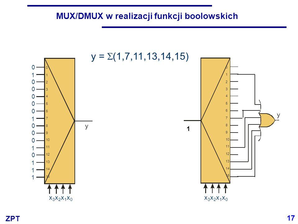 ZPT y =  (1,7,11,13,14,15) 17 MUX/DMUX w realizacji funkcji boolowskich x3x2x1x0x3x2x1x0 1 y 0 1 2 3 4 5 6 7 8 9 10 11 12 13 14 15 x3x2x1x0x3x2x1x0 0 1 2 3 4 5 6 7 8 9 10 11 12 13 14 15 y 00000000000000000000 111111111111