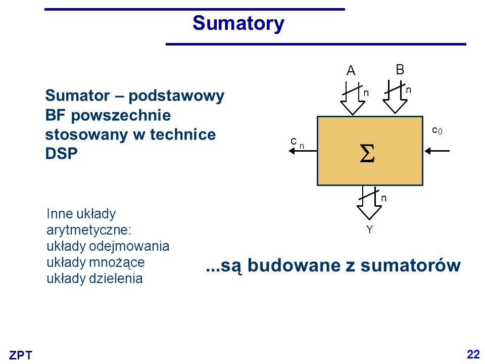ZPT Sumatory Sumator – podstawowy BF powszechnie stosowany w technice DSP Inne układy arytmetyczne: układy odejmowania układy mnożące układy dzielenia...są budowane z sumatorów c n c 0 A n B n Y n  A 22