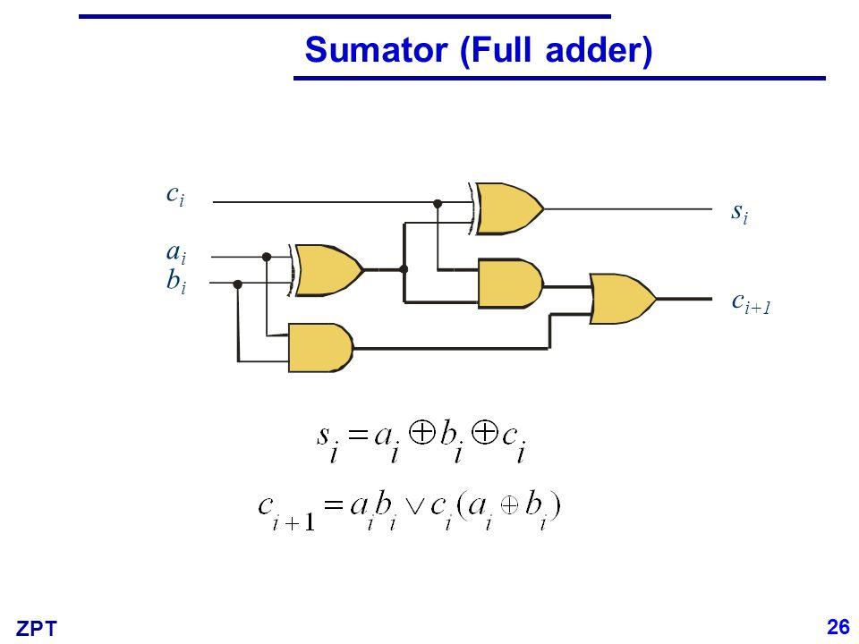 ZPT Sumator (Full adder) ciaibiciaibi s i c i+1 26