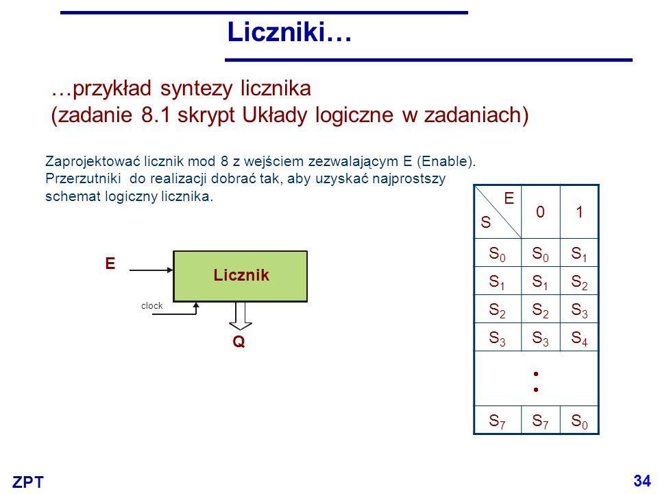 ZPT Liczniki… Licznik E clock Q ESES 01 S0S0 S0S0 S1S1 S1S1 S1S1 S2S2 S2S2 S2S2 S3S3 S3S3 S3S3 S4S4  S7S7 S7S7 S0S0 …przykład syntezy licznika (zadanie 8.1 skrypt Układy logiczne w zadaniach) 34 Zaprojektować licznik mod 8 z wejściem zezwalającym E (Enable).