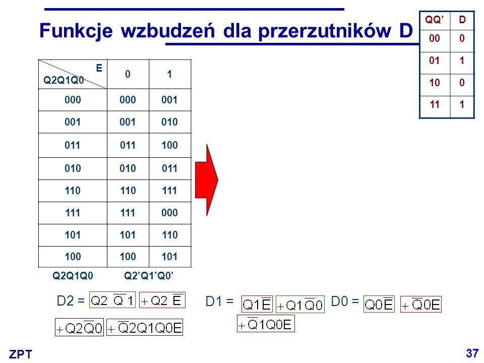 ZPT E Q2Q1Q0 01 E Q2Q1Q0 010101 000 001000000001 001 010001000110 011 100011011010 010 011010001101 110 111110111101 111 000111101010 101 110101110110 100 101100110001 Q2Q1Q0Q2'Q1'Q0'Q2Q1Q0D2D1D0 Funkcje wzbudzeń dla przerzutników D D2 = D1 =D0 = QQ'D 000 011 100 111 37