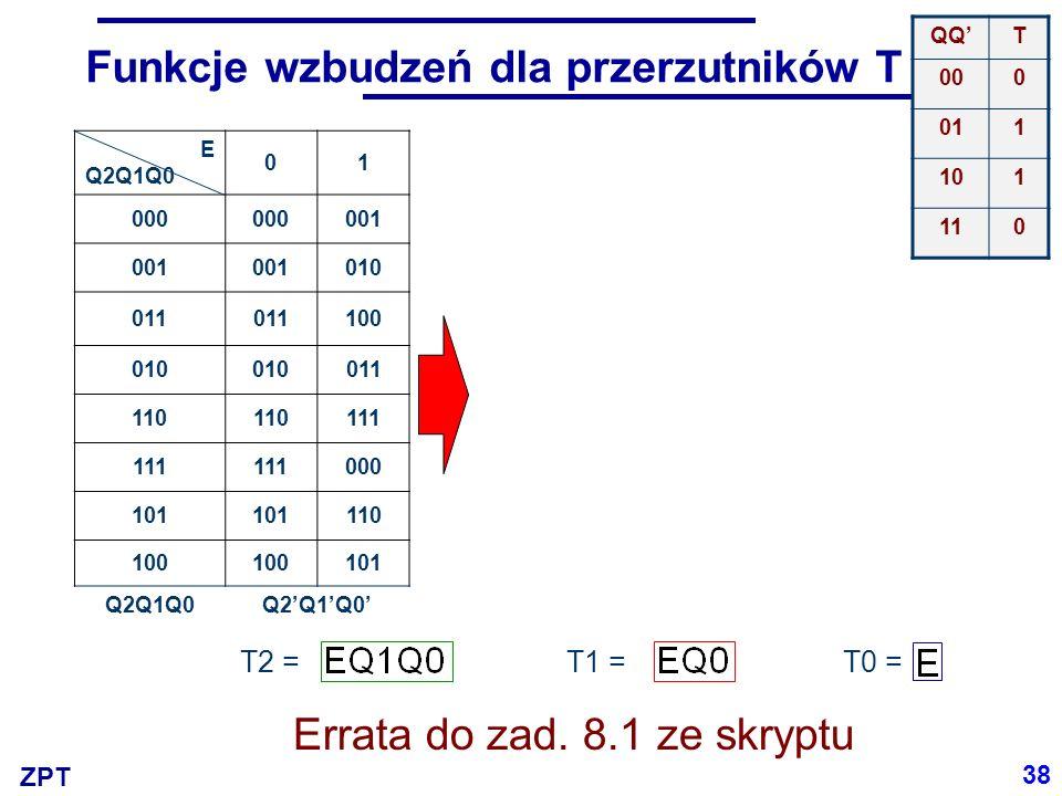 ZPT E Q2Q1Q0 01 E Q2Q1Q0 010101 000 001000000001 001 010001000101 011 100011010101 010 011010000001 110 111110000001 111 000111010101 101 110101000101 100 101100000001 Q2Q1Q0Q2'Q1'Q0'Q2Q1Q0T2T1T0 T2 = T1 =T0 = Funkcje wzbudzeń dla przerzutników T QQ'T 000 011 101 110 38 Errata do zad.
