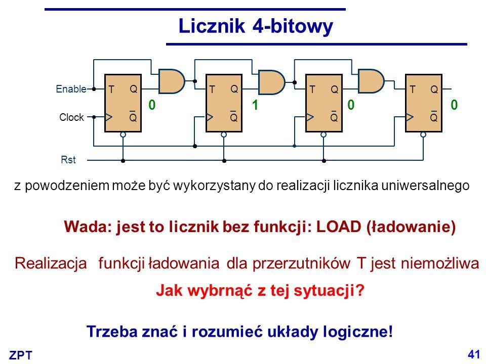 ZPT T Q Q Clock T Q Q Enable Rst T Q Q T Q Q Wada: jest to licznik bez funkcji: LOAD (ładowanie) 0100 Realizacja funkcji ładowania dla przerzutników T jest niemożliwa Licznik 4-bitowy 41 Jak wybrnąć z tej sytuacji.