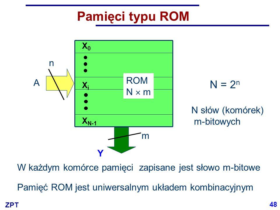 ZPT Pamięci typu ROM N słów (komórek) m-bitowych A ROM N  m X0X0 XiXi X N-1 n Y m N = 2 n W każdym komórce pamięci zapisane jest słowo m-bitowe Pamięć ROM jest uniwersalnym układem kombinacyjnym 48