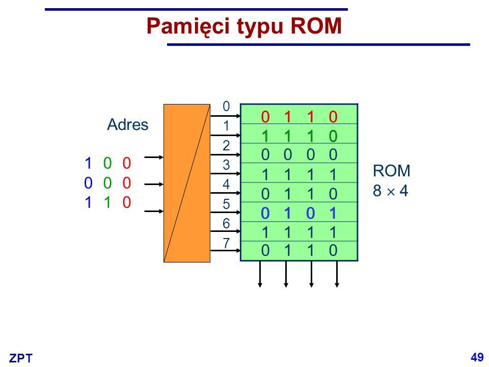 ZPT Pamięci typu ROM Adres ROM 8  4 0123456701234567 000000 001001 101101 1 1 0 1 1 0 1 1 1 0 0 1 1 0 0 1 0 0 0 1 1 0 1 1 1 0 0 1 1 1 49