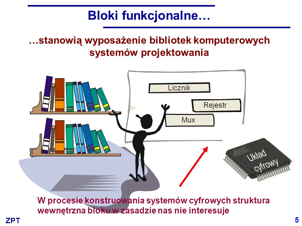 ZPT Licznik Rejestr Mux …stanowią wyposażenie bibliotek komputerowych systemów projektowania W procesie konstruowania systemów cyfrowych struktura wewnętrzna bloku w zasadzie nas nie interesuje 5 Bloki funkcjonalne…