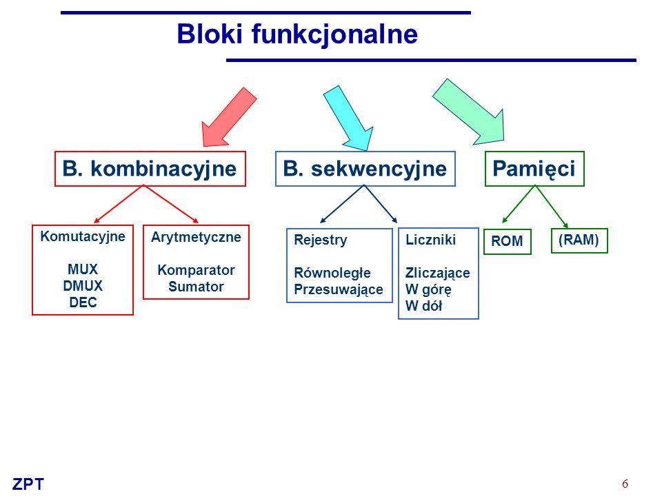 ZPT 6 Bloki funkcjonalne B. kombinacyjneB.