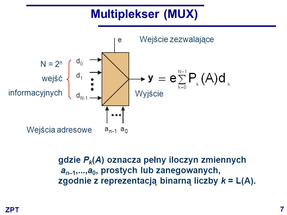 ZPT Multiplekser (MUX) gdzie P k (A) oznacza pełny iloczyn zmiennych a n–1,...,a 0, prostych lub zanegowanych, zgodnie z reprezentacją binarną liczby k = L(A).